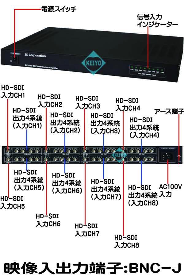 TSD-832S【3G-SDI・HD-SDI対応映像信号8入力32分配器】