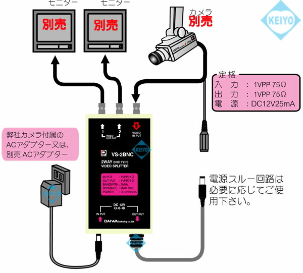 VS-2BNC【ダイワインダストリー製映像2分配器】