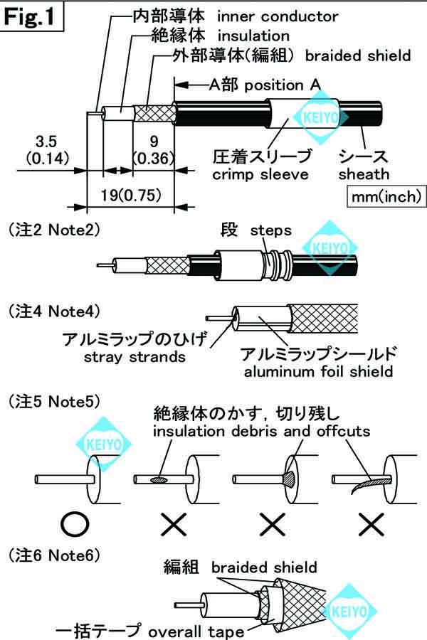 BCP-A3F-100【CANARE(カナレ)社製3CFBシリーズ用75ΩBNCP圧着コネクタ100個入】