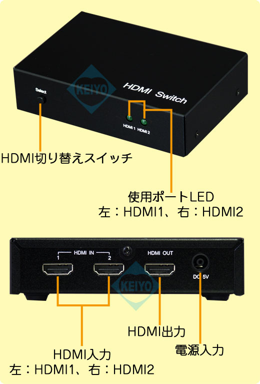 AKBHDMI021