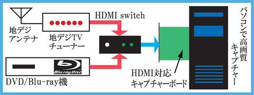 AKBHDMI021接続図