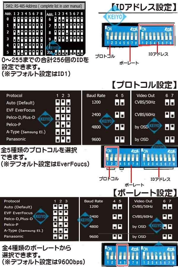 EPTZ9200【AHD方式223万画素屋外設置対応光学20倍PTZドーム型カメラ】