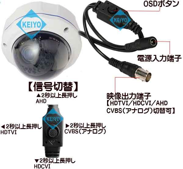 ITC-JK502【HDTVI/HDCVI/AHD/CVBS切替対応220万画素防破壊構造屋内用ドーム型カメラ】