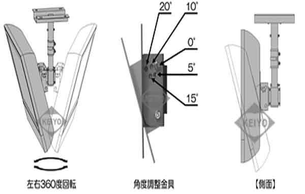 LR-42T【26-42型対応天吊用液晶モニター取付用VESA金具】
