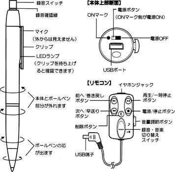 IC-P02(ペンボイスS) 各部名称