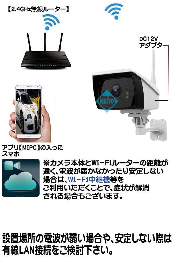 ASIP-2624IRB【Wi-Fi機能搭載400万画素屋外防雨型ネットワークカメラ】