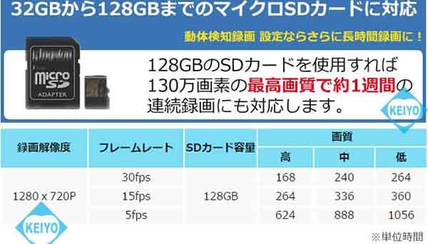 ASD-SD720VFAHD【SDカード録画ドーム型カメラ】