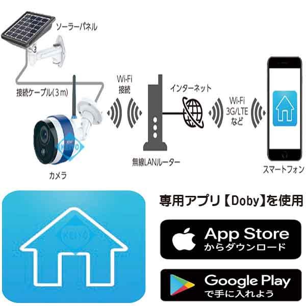 AT-740【SDHC32GB対応屋外防雨型WiFi機能搭載ソーラーバッテリー駆動ビデオカメラ】