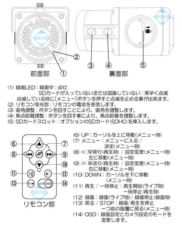 ITR-HD2100【SDXC256GB対応フルHD録画屋外防雨型SDカメラレコーダー】