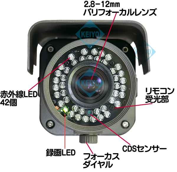 ITR-HD2200【SDXC256GB対応屋外防雨型SDカメラレコーダー】