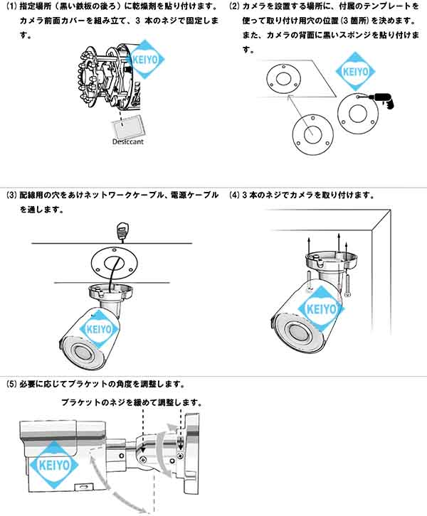 SKB10【屋外設置対応赤外線搭載2メガネットワークカメラ】
