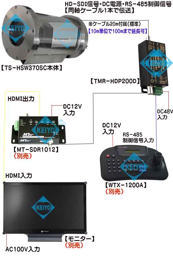 TS-HSW370SC【HD-SDI方式採用光学20倍ズームカメラ搭載小型ステンレス水中カメラ】