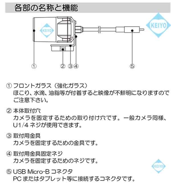 WAT-02U2D【フルハイビジョン屋外防滴構造USB2.0方式超小型サイズ高画質防犯カメラ】