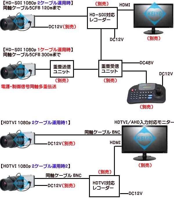 TS-HDL200��HD-SDI/EX-SDI�����б�1/2����������CS�ޥ���ȥ�����
