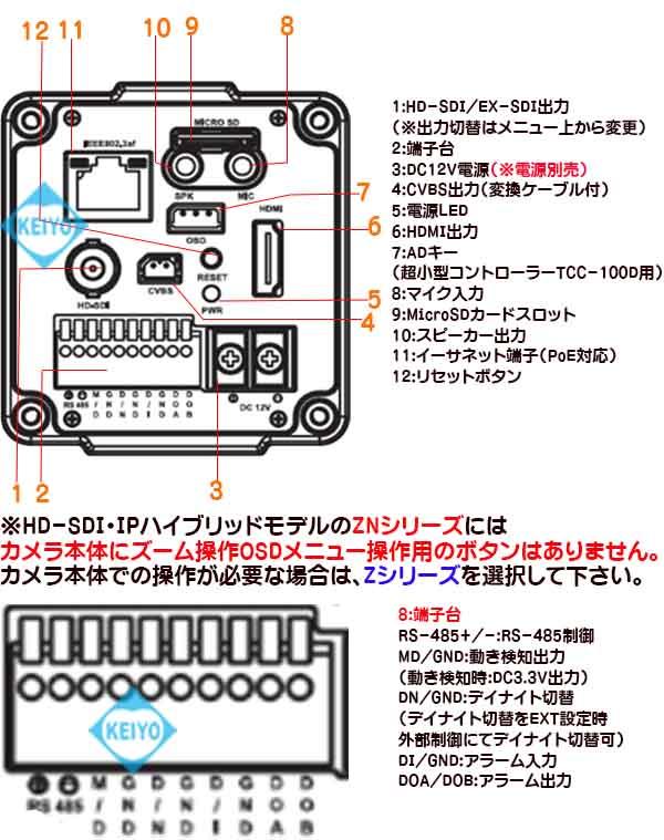 TS-HDL230ZN【HD-SDI/EX-SDI/IP方式対応光学30倍1/2インチ低照度ハイブリッドズームカメラ】