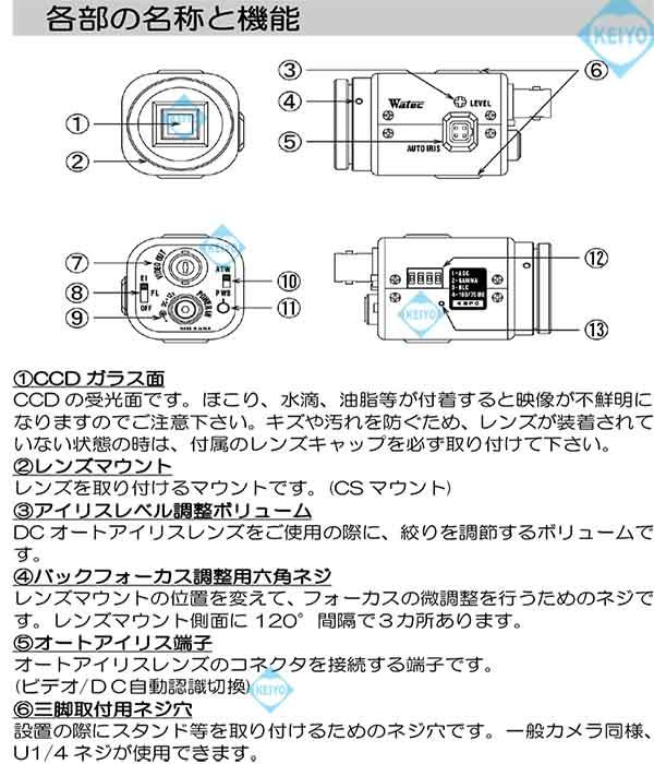 WAT-250D2【日本製CSマウント対応高感度カラーカメラ】