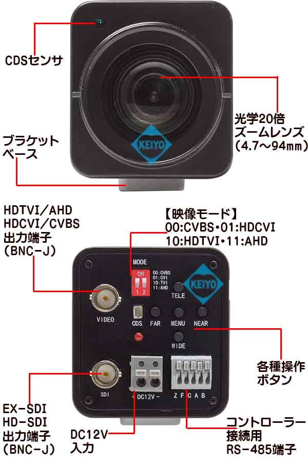 WTW-HB576【マルチフォーマット方式対応光学20倍ズームカメラ】