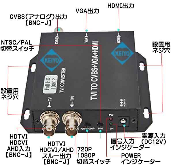ASM-HDMI-CVTII【HDTVI/HDCVI/AHDーHDMIコンバーター】