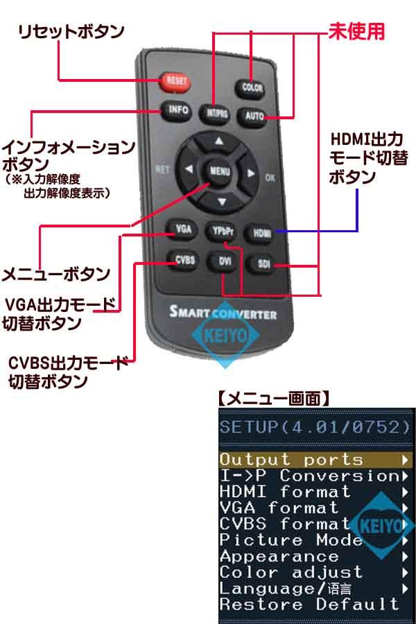 ASM-HDSDI-CVT【3G-SDI/HD-SDI/SD-SDI対応HDMIコンバーター】