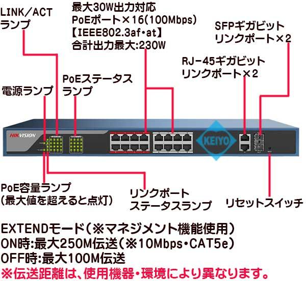 DS-3E1318P-E【HikVision製PoE+対応ギガビットリンクポート付16ポートマネジメントスイッチ】