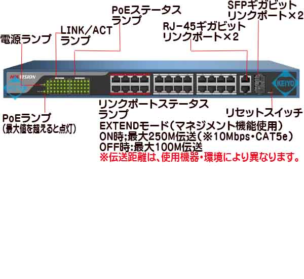 DS-3E1326P-E��HikVision��PoE+�б������ӥåȥ�ݡ�����24�ݡ��ȥޥͥ����ȥ����å���