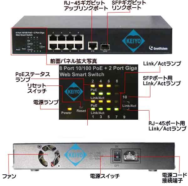 GV-POE0801【GeoVision製PoE+対応8ポートマネジメントスイッチ】