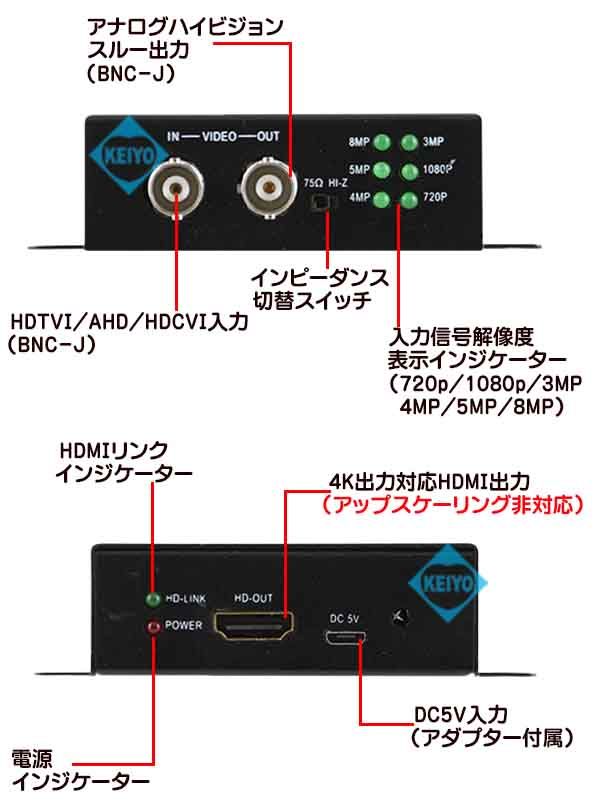 GVC-4K-HDMI【HDTVI/HDCVI/AHDー4K出力対応HDMIコンバーター】