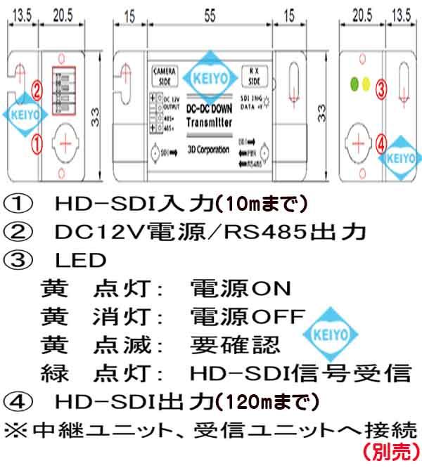 TMX-HDS200D(SC-HTP0801D)【HD-SDI信号用映像/RS-485/電源伝送1ch送信機】