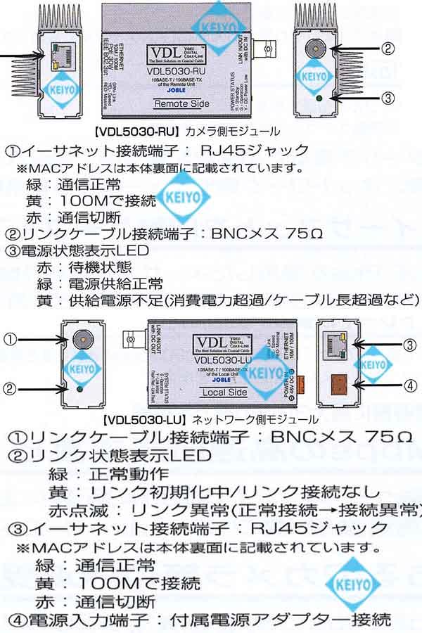 VDL-5030(VDL5030)【PoE/PoEPlus対応イーサネット長距離同軸伝送ユニット】
