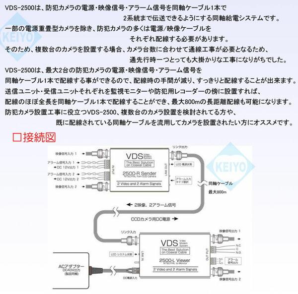 VDS-2500【2系統映像/アラーム/電源信号伝送ユニット】