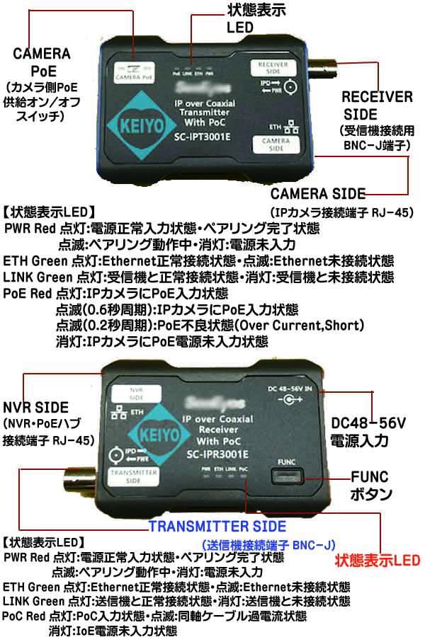 WTW-IPC3001E(SC-IPC3001E)【PoEPlus対応イーサネット長距離同軸伝送ユニット】
