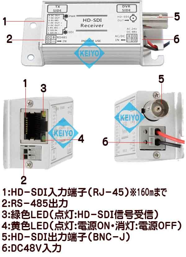 WTW-UHCP1001D【HD-SDI信号用映像/RS-485/電源UTP伝送1ch送受信機セット】