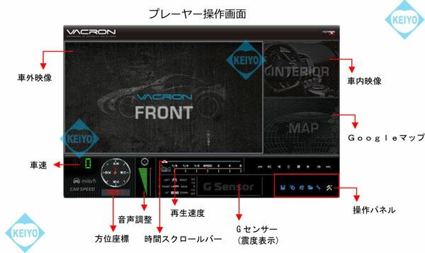 CDR-E07【GPS機能搭載・ダブルカメラ採用オールインワンドライブレコーダー】