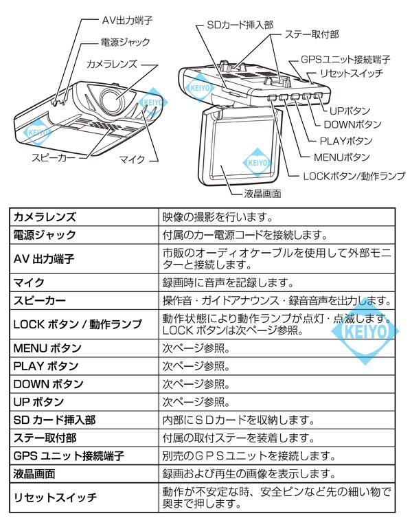 FC-DR919Mega【日本製ドライブレコーダー】