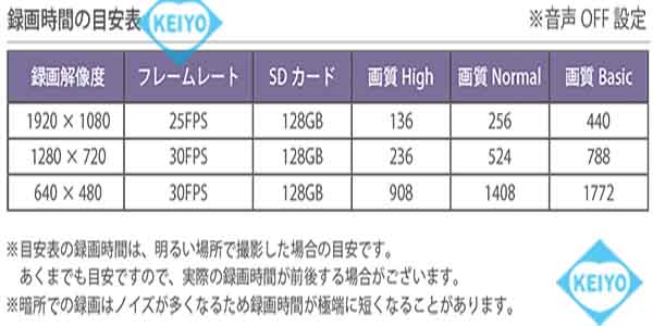 MT-PSR05HD【SDXC256GB対応フルHDカメラ搭載ビデオカメラ】