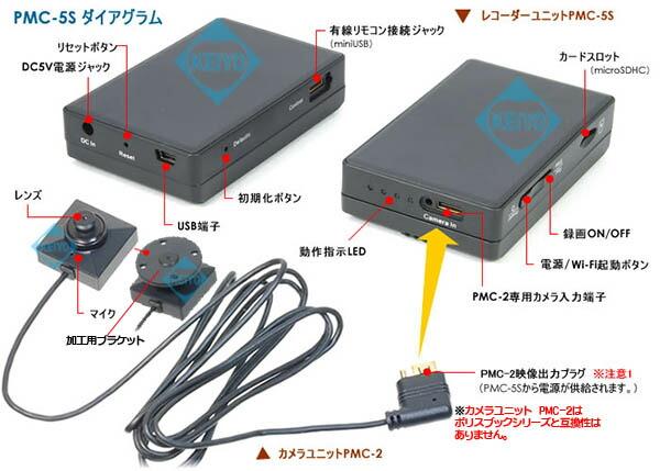 PMC-5S【Wi-Fi機能搭載フルカメラ・レコーダーセット】