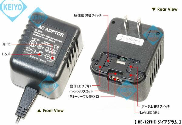 RE-12FHD【サンメカトロニクス製フルハイビジョンSDカメラレコーダー】