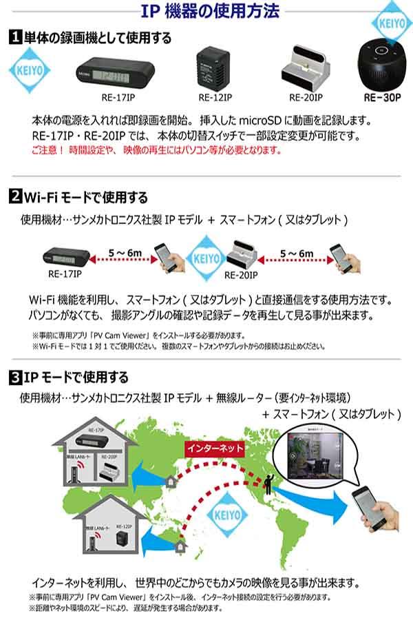 RE-20IP【ネットワーク機能搭載フルHD電源接続対応ビデオカメラ】