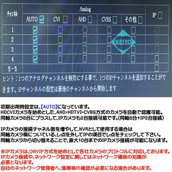 AXR-XVR8C-2(2TB)【HDCVI/AHD/HDTVI/IP/CVBS対応ハイビジョン録画2TB搭載レコーダー】