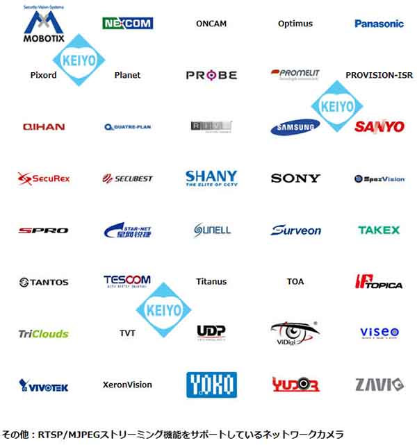 DS-2109Pro+(2TB)【4Kエンコーディング対応2TB搭載カメラ9台用ネットワークレコーダー】