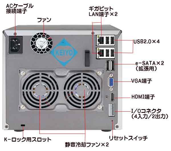 DS-4216Pro+(2TB)【4Kエンコーディング対応2TB搭載カメラ16台用ネットワークレコーダー】