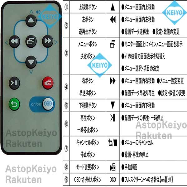 MT-SDR07AHD【SDXC256GB対応AHD・CVBS入力フルハイビジョンSDカードレコーダー】