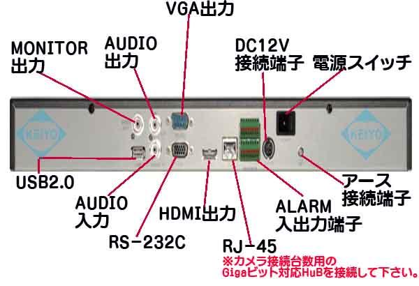 NVR608【フルHD出力対応2TB搭載カメラ8台用ネットワークレコーダー】
