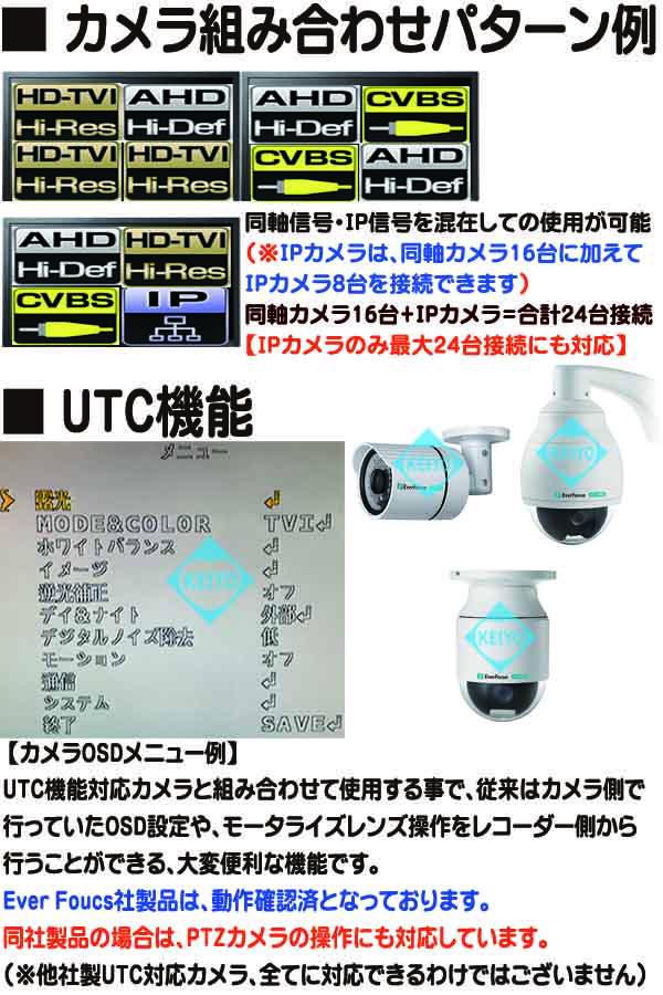 VANGUARD-16X8H(8TB)【EverFoucs製H.265方式マルチフォーマット対応16台用録画機】