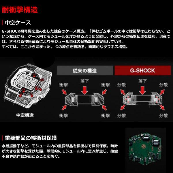 gwn-1000b-1ajf_8.jpg