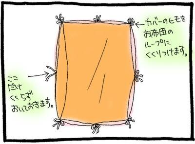 カバーセッティング方法
