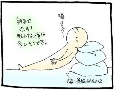 胃もたれ 寝る向き 胃 もたれ