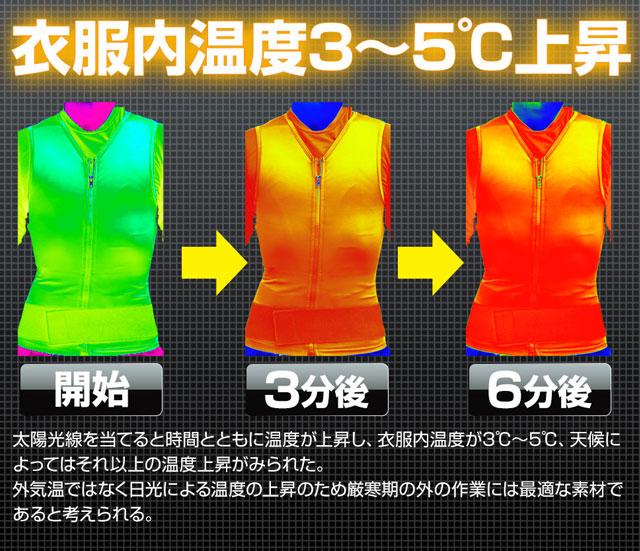 アグリパワースーツHOT