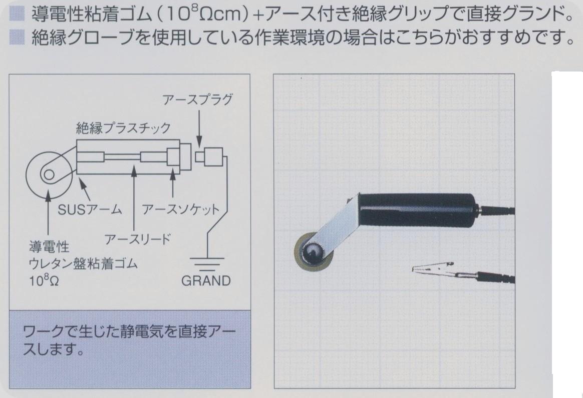 アース線付き導電性ペタローラASE説明図