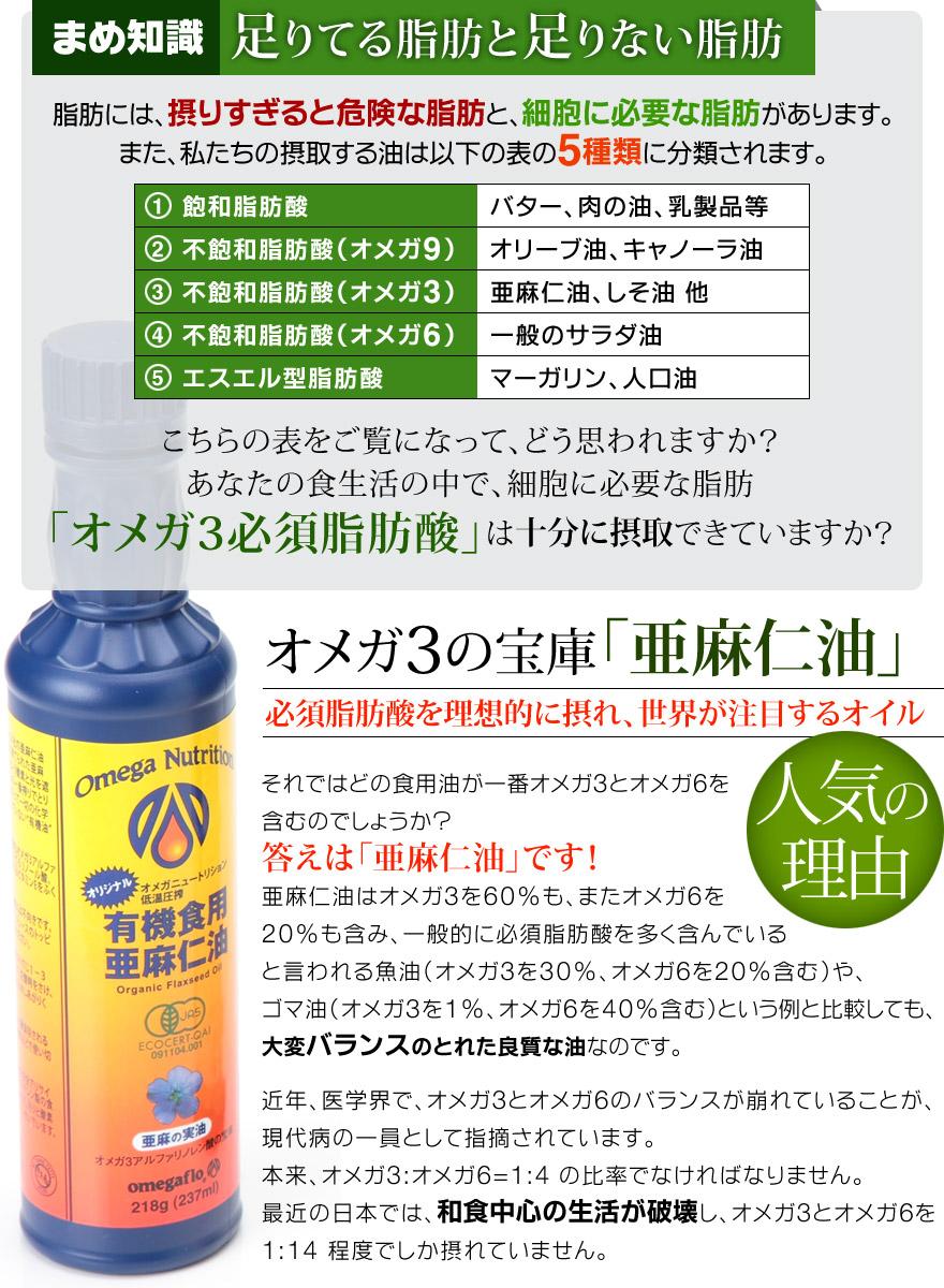 オメガ3の宝庫「亜麻仁油」